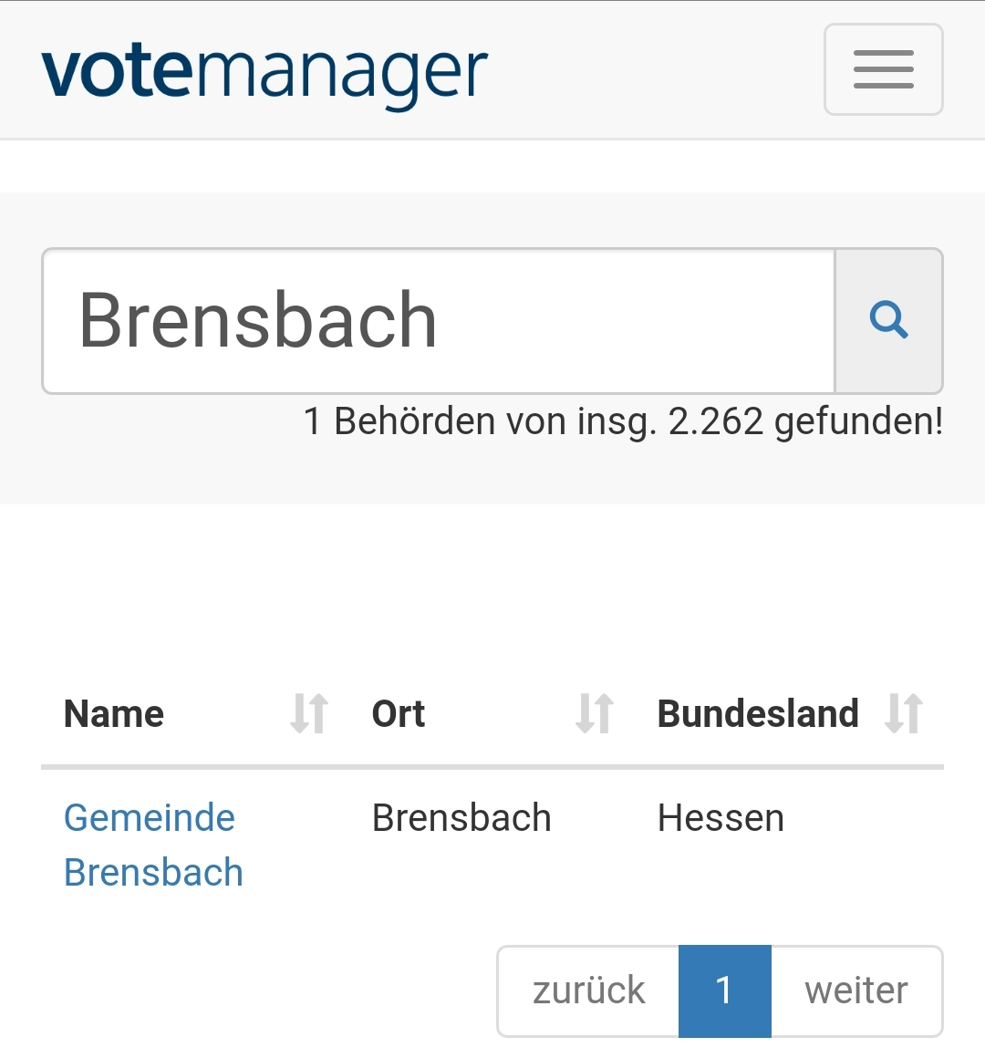 Screenshot Votemanager
